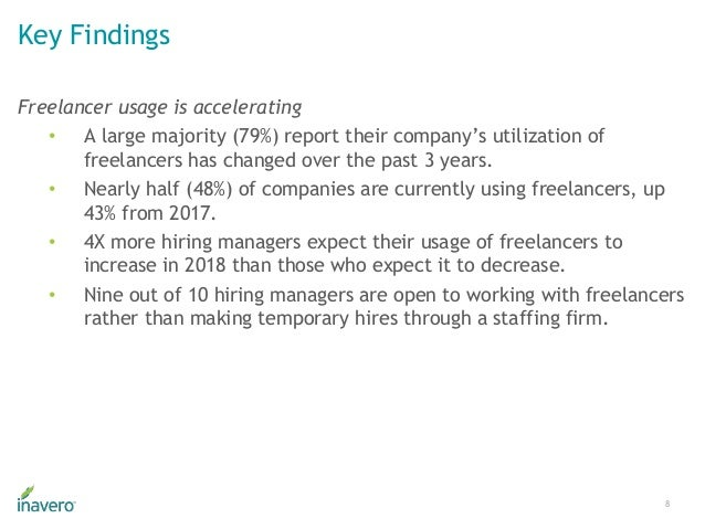 Key Findings 8 Freelancer usage is accelerating • A large majority (79%) report their company's utilization of freelancers...