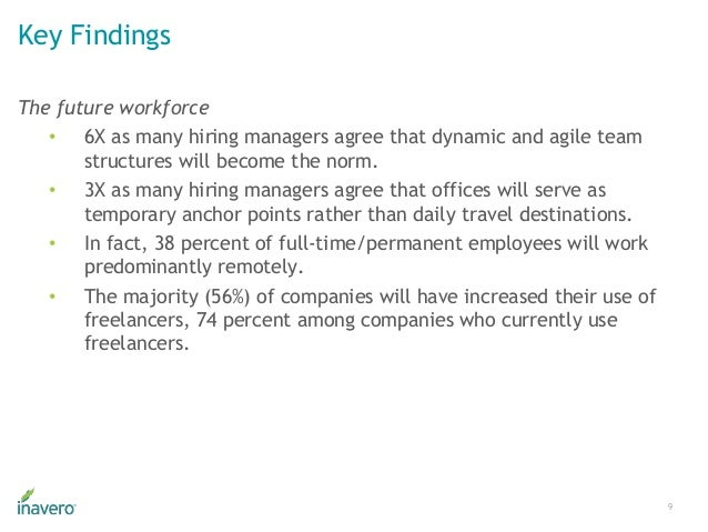 Key Findings 9 The future workforce • 6X as many hiring managers agree that dynamic and agile team structures will become ...