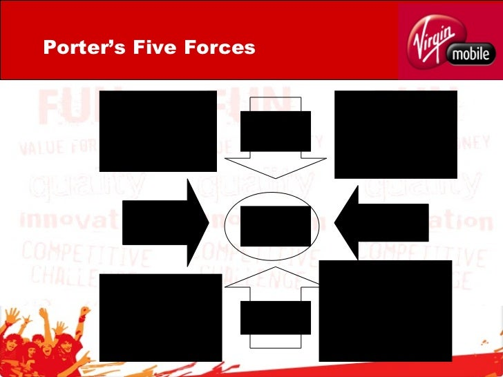 virgin mobile porters five forces A water utility concessioner porters five forces microsoft known for software pcs to a company that focuses on mobile 5 porter analysis nokia 5 forces.