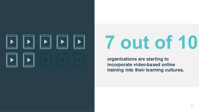 organizations are starting to incorporate video-based online training into their learning cultures. 44