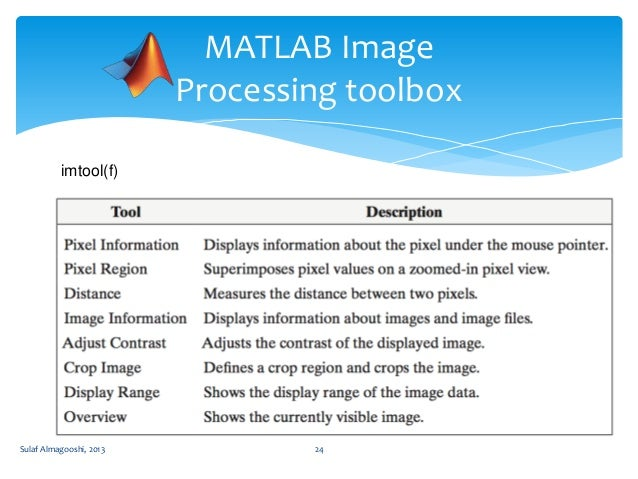thesis on digital image processing using matlab Chandigarh image processing thesis using matlab digital image processing projects - duration: image processing with matlab thesis chandigarh.