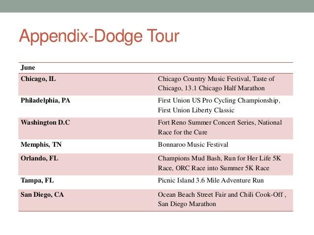 2014 Dodge Dart Boston >> Strategy Works Campaign: Dodge Dart