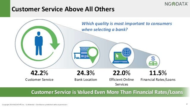 importance of customer service in banks