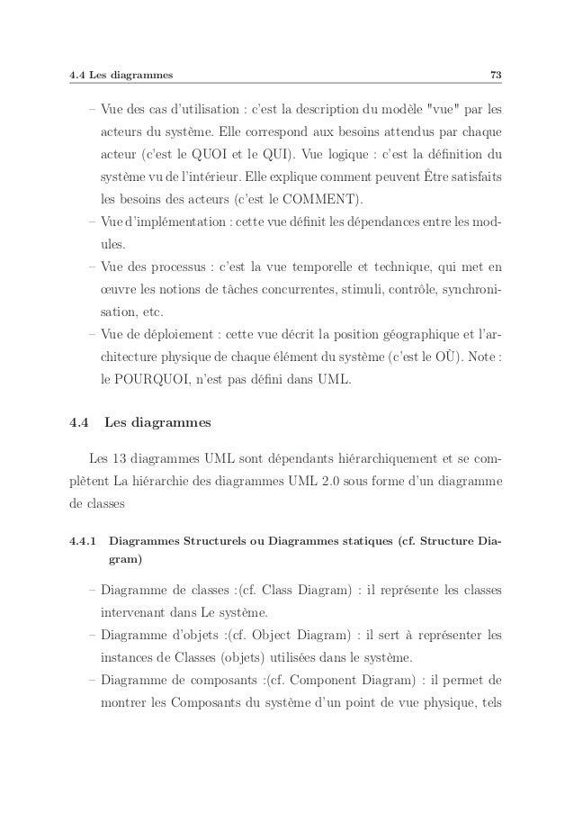 rapport de projet pdf informatique