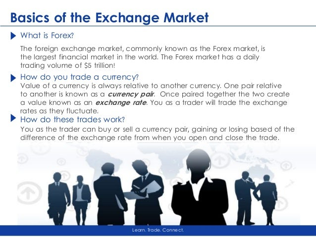 Forex trading basics beginner е-forex