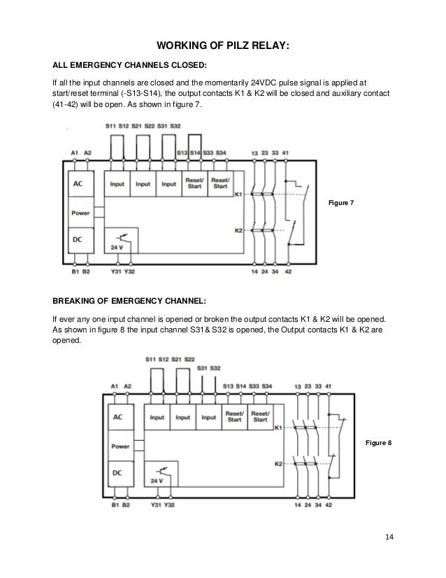 maple leaf cement storage area machinery 15 638?cb=1468762857 maple leaf cement storage area machinery pilz pnoz x3 wiring diagram at creativeand.co