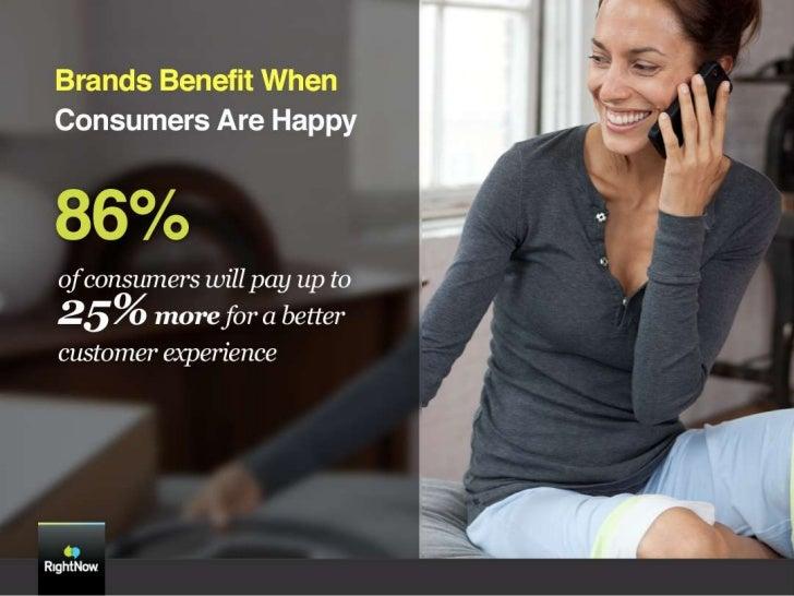 2011 Customer Experience Impact Report Slide 2