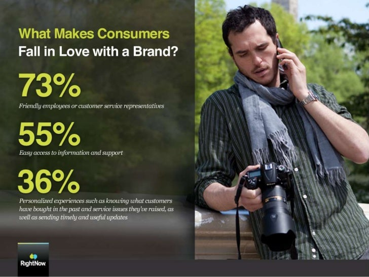 2011 Customer Experience Impact Report