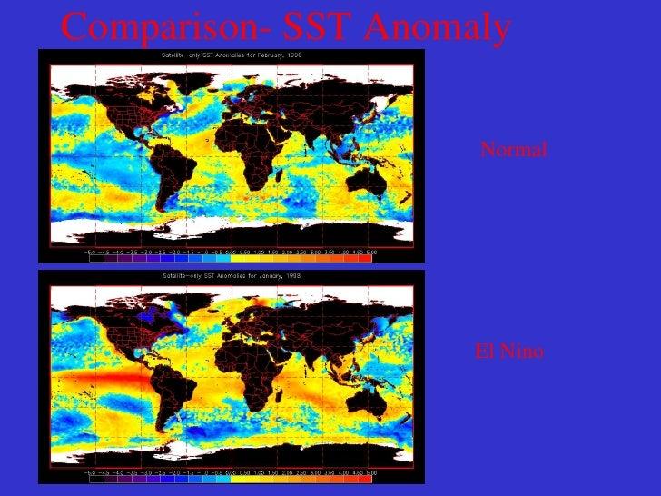 1983 El Niño caused                 severe drought, heat waves and                     Bushfires in Australia.Flames devou...