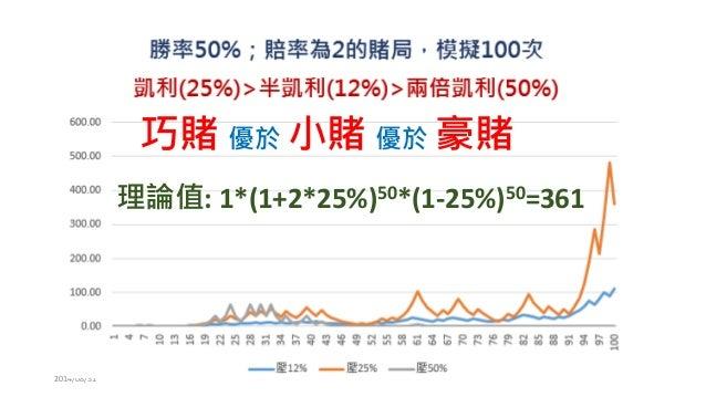 2014/08/31  理論值:1*(1+2*25%)50*(1-25%)50=361  巧賭優於小賭優於豪賭