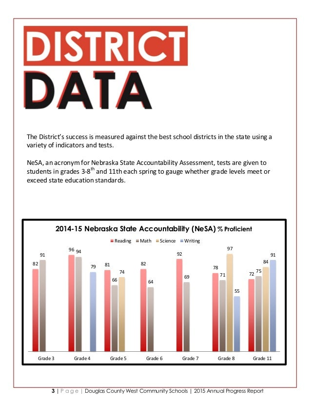 School District Annual Report Sample – Sample Annual Report