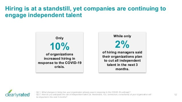 Hiring is at a standstill, yet companies are continuing to engage independent talent 12 Only 10% of organizations increase...