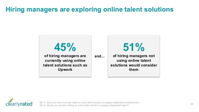23 Q4.11. Does your team currently utilize an online talent solution to engage independent professionals? Q4.13. Would you...