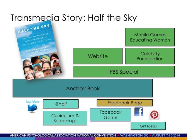 AMERICAN PSYCHOLOGICAL ASSOCIATION NATIONAL CONVENTION ★ WASHINGTON DC ★ AUGUST 7-10-2014! Anchor: Book PBS Special @half ...