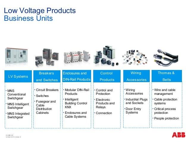 final2 abb group presentation2013 en low voltage
