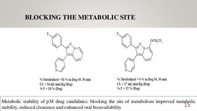 BLOCKING THE METABOLIC SITE Metabolic stability of p38 drug candidates: blocking the site of metabolism improved metabolic...