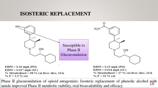 ISOSTERIC REPLACEMENT Phase II glucuronidation of opioid antagonists: Isosteric replacement of phenolic alcohol with amide...