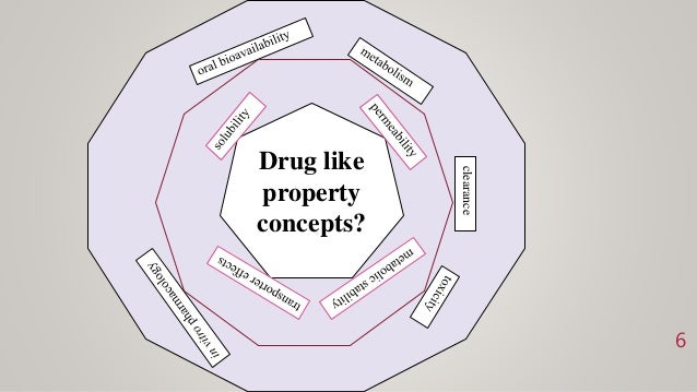 6 Drug like property concepts? clearance
