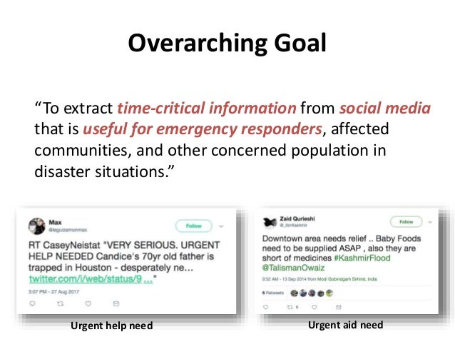 Processing Social Media Messages in Mass Emergency: A Survey Slide 2
