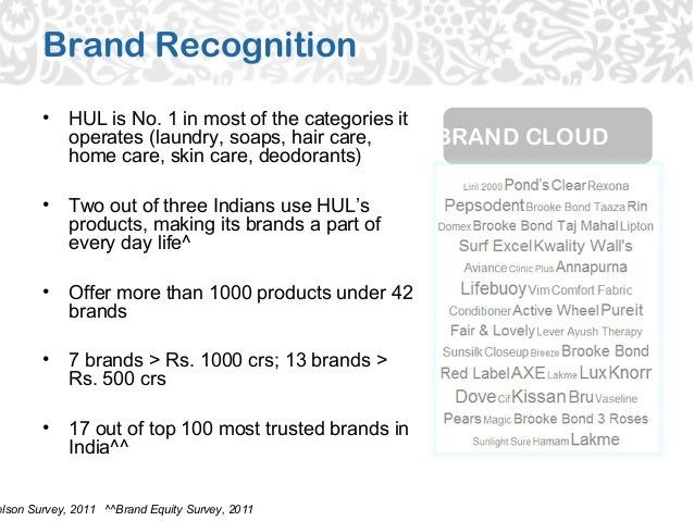 branding strategy of hul Brand builder: a personal best for hul with aspiration levels rising, hul's premiumisation strategy gives its personal products portfolio a new sheen.