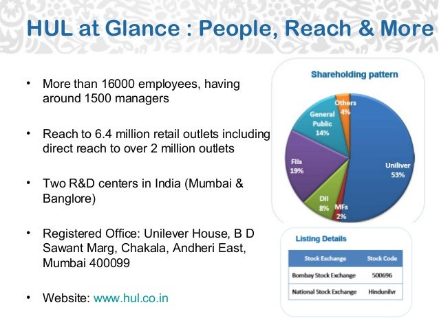 strategy of hindustan unilever limited