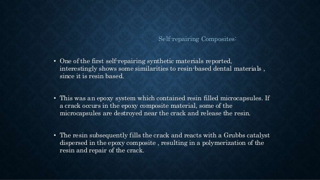 recent advances in composites