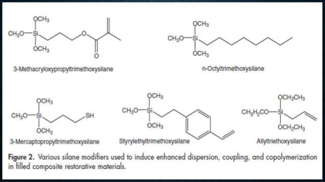 Packable • Introduced as amalgam alternatives. • Supplied: • Unit-dose, compules or in syringes. • Higher filler loading: ...