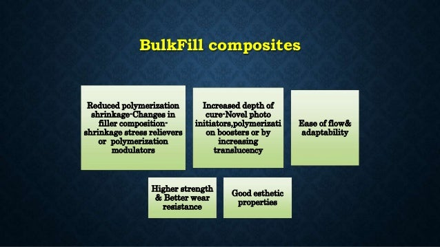 Flowable composites • Introduced in late 1996 • Similar to resin cements &pit and fissure sealants with filler loading + ...