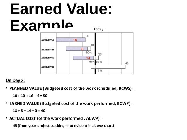 earned value analysis example pdf