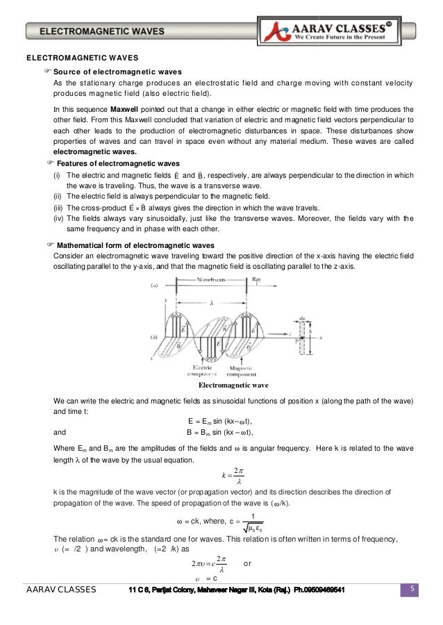 ELECTROMAGNETIC WAVES FOR CBSE XII