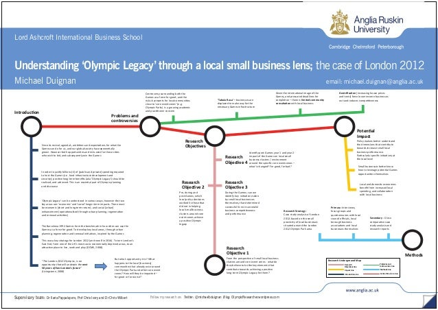 email: michael.duignan@anglia.ac.ukMichael Duignan Lord Ashcroft International Business School Understanding 'Olympic Lega...