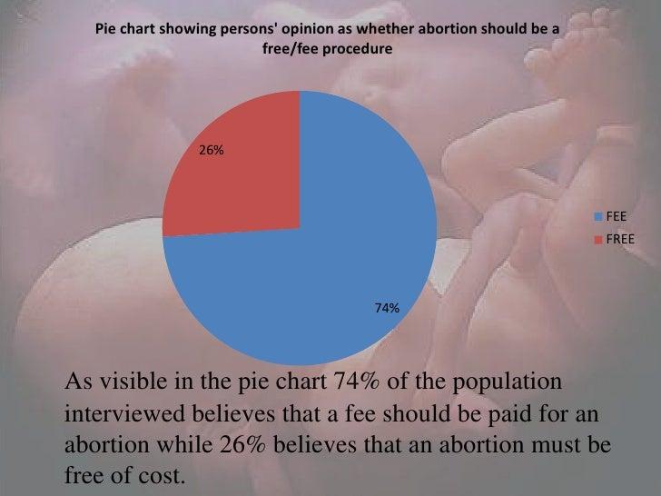 abortion should be abolished essay