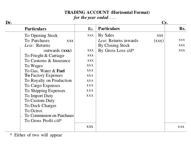 TRADING ACCOUNT (Horizontal Format) for the year ended Dr.  Cr. Particulars To Opening Stock To Purchases xxx Less: Return...