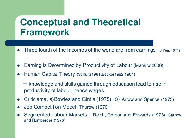 human capital theory in education pdf