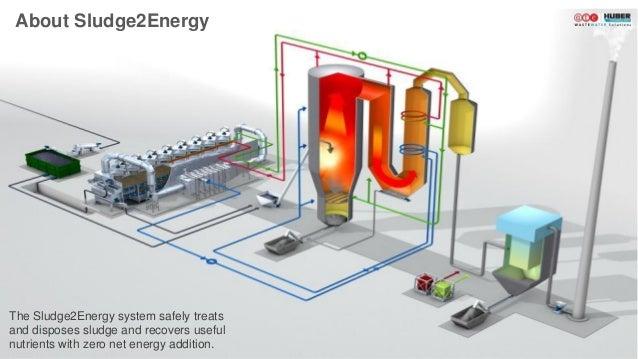 Sludge2Energy: Energy self-sustaining sewage sludge utilisation process Slide 2
