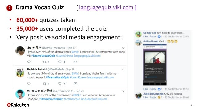 11 • 60,000+ quizzes taken • 35,000+ users completed the quiz • Very positive social media engagement: 2 Drama Vocab Quiz ...