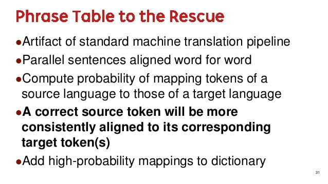 31 Artifact of standard machine translation pipeline Parallel sentences aligned word for word Compute probability of ma...