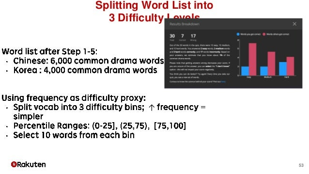 53 Splitting Word List into 3 Difficulty Levels ↑