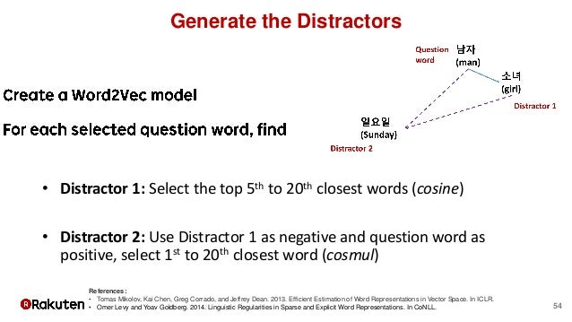 54 Generate the Distractors • Distractor 1: Select the top 5th to 20th closest words (cosine) • Distractor 2: Use Distract...
