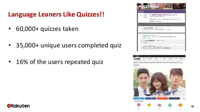 55 Language Leaners Like Quizzes!! • 60,000+ quizzes taken • 35,000+ unique users completed quiz • 16% of the users repeat...