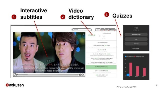 8 Interactive subtitles Video dictionary Quizzes1 2 3 * Images from Rakuten VIKI