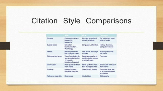 punctuation rules for apa research essay writing paper