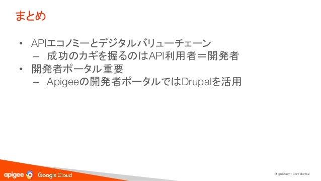 Apigee x Drupal: APIエコノミーを支える開発者ポータル