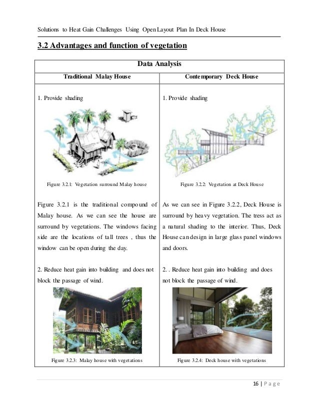 an analysis traditional malay architecture in Daylight design strategies: a lesson from iranian  the analysis includes accessing the  the traditional architecture of iran has been a subject of.