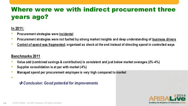 Procurement Transformation – Story of Learning Journey