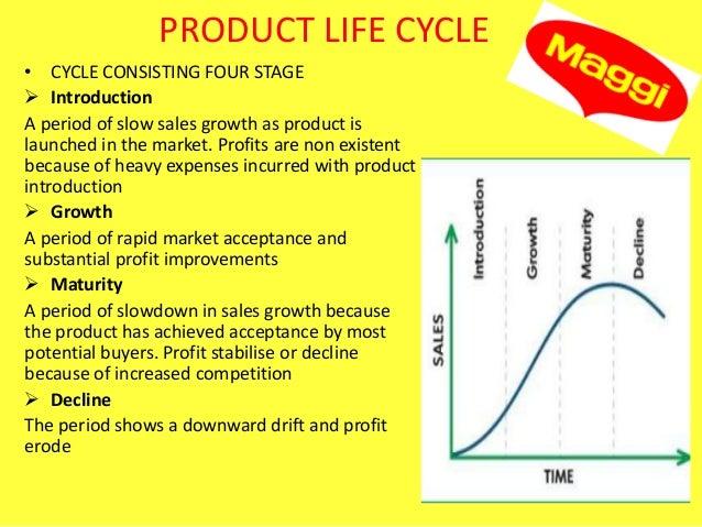 Product Life Cycle – Maggi