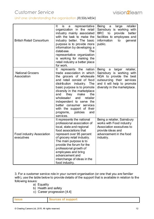 customer service level 2 unit 2 Unit a6 process information about customers level 2 5 credits click unit a6pdf link to view the file.