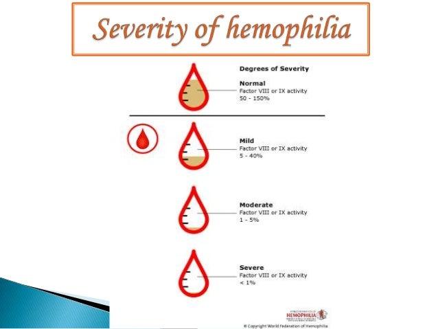 Optimal management of hemophilic arthropathy and hematomas