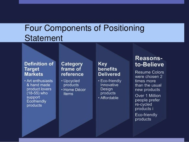 how to craft a positioning statement