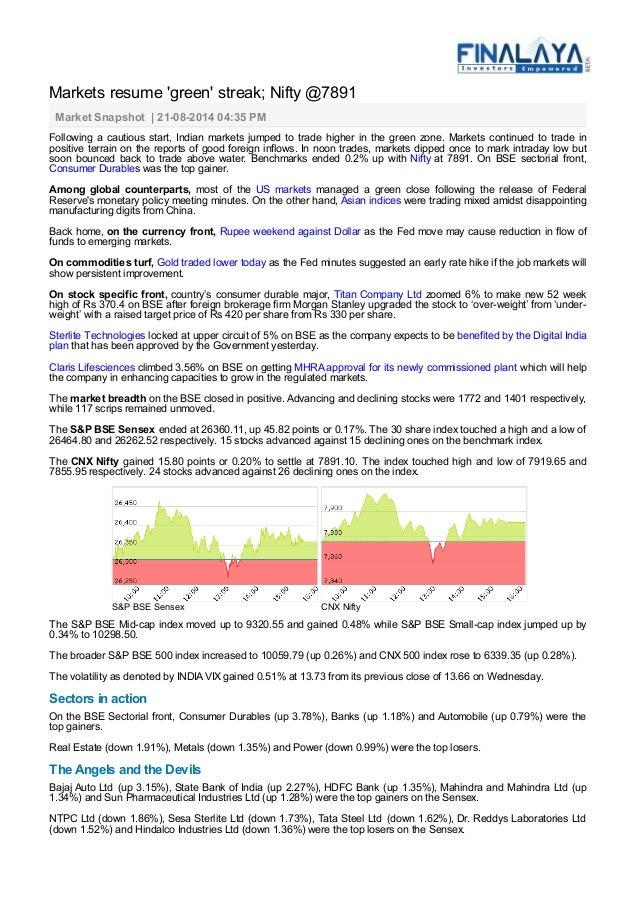 Markets resume 'green' streak; Nifty @7891 Market Snapshot | 21-08-2014 04:35 PM Following a cautious start, Indian market...